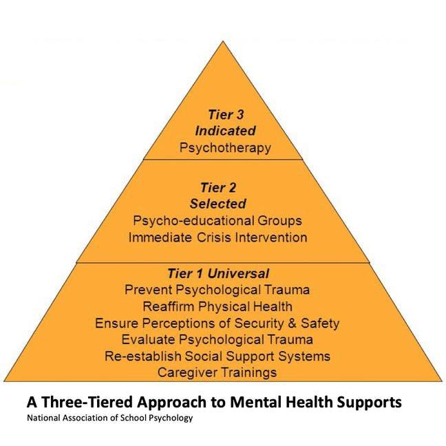 three-tiered-approach-mental-health.jpg